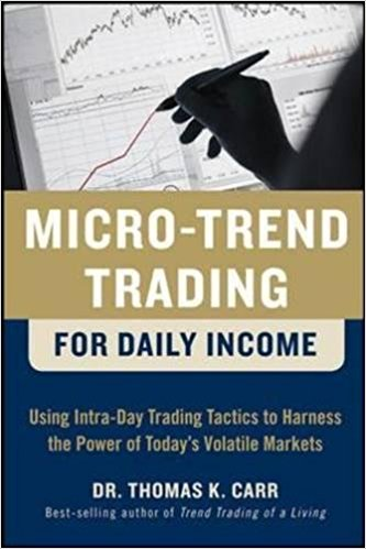 Micro Trend Trading for Daily Income Using Intra Day Trading Tactics to Harness the Power of Todays Volatile Markets